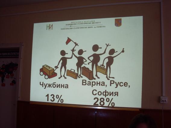 презентация на обобщена характеристика на средностатистическия силистренец