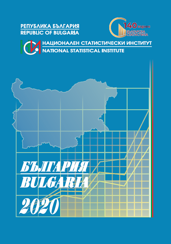 България 2020