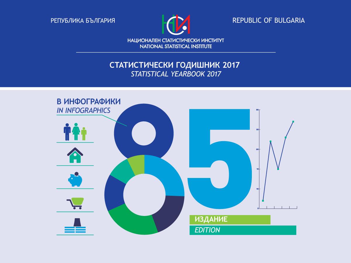 Статистически годишник 2017 в инфографики