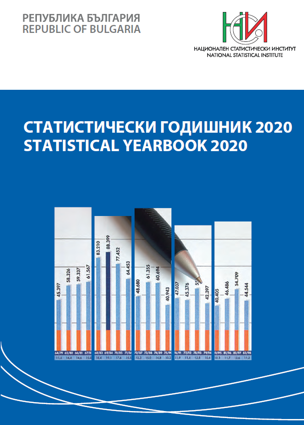 Статистически годишник 2020